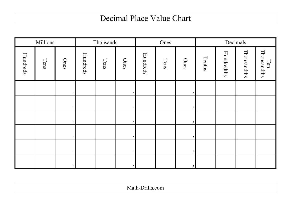 worksheet Decimals Chart Duliziyou Worksheets for Elementary – Decimal Place Value Worksheet