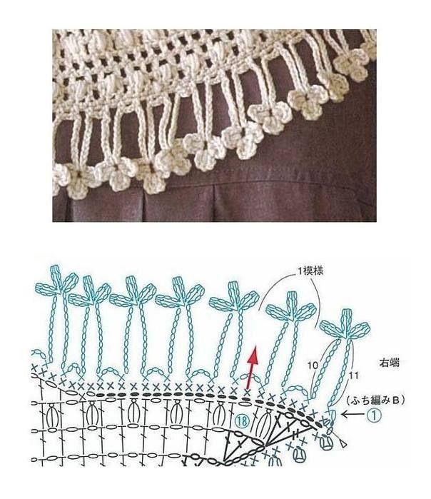 Mooi bloemenrandje | crochet edgings | Pinterest | Puntos crochet ...