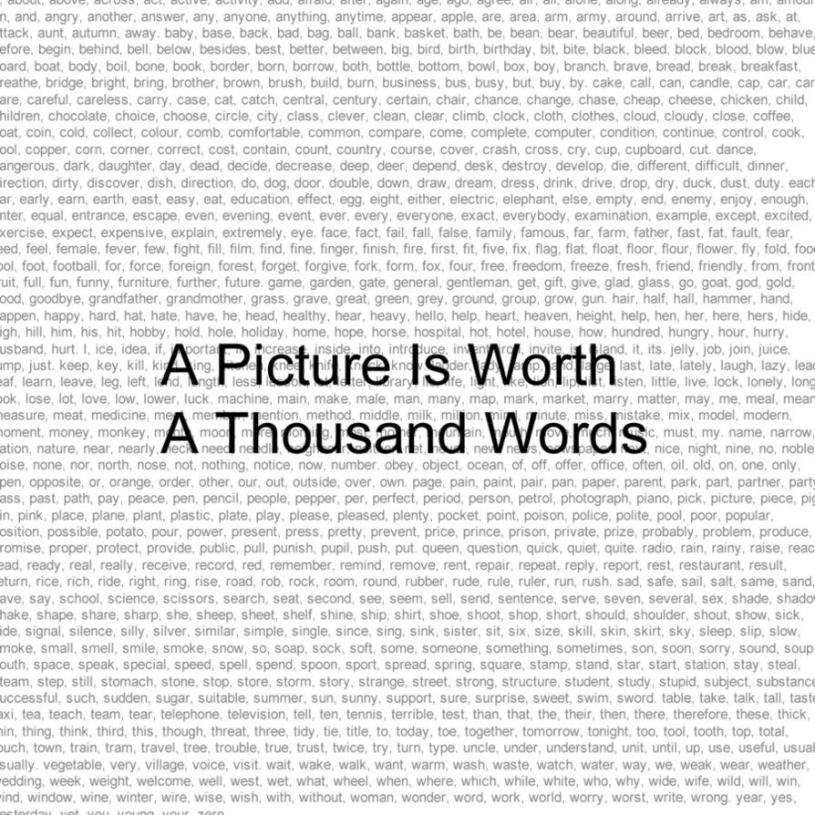 Is an emoji worth a thousand words?