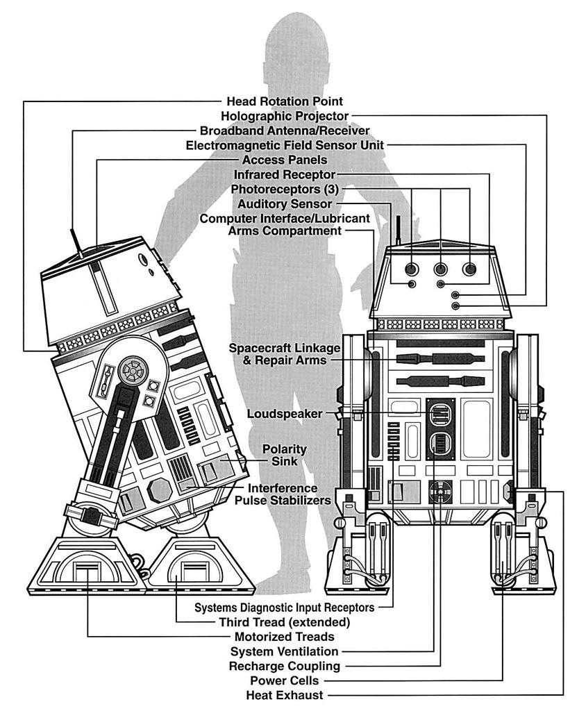 Star Wars Concept Art, Star
