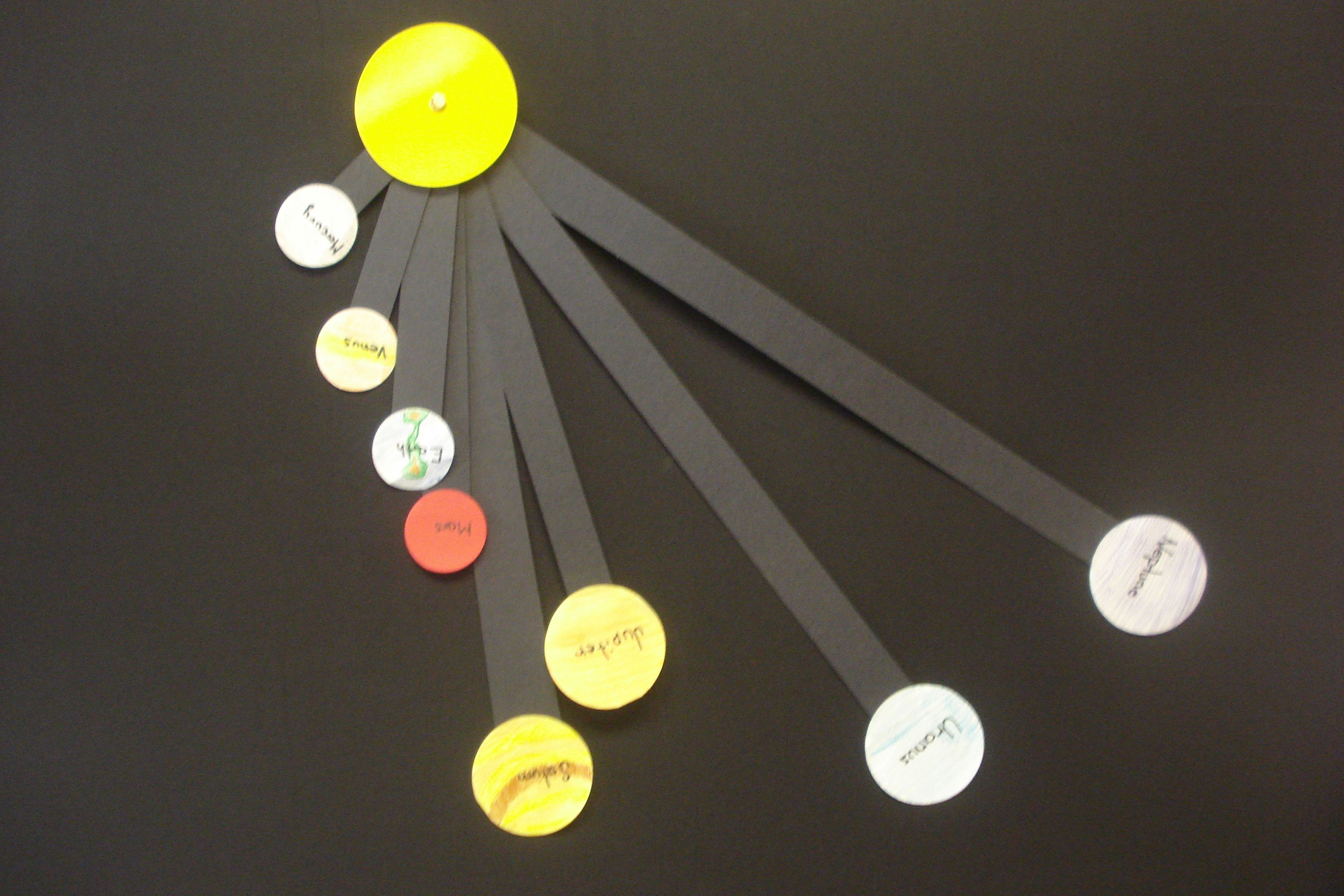 Solar System Model Created By Jerry Diaz Third Grade
