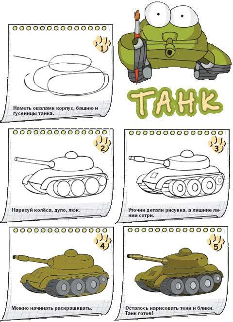 Shema Kak Narisovat Tank Karandashom Tank Risunki Risunki Roz