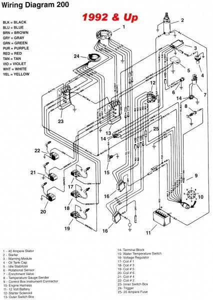 hp mercury outboard wiring diagram | diagram | pinterest | mercury,