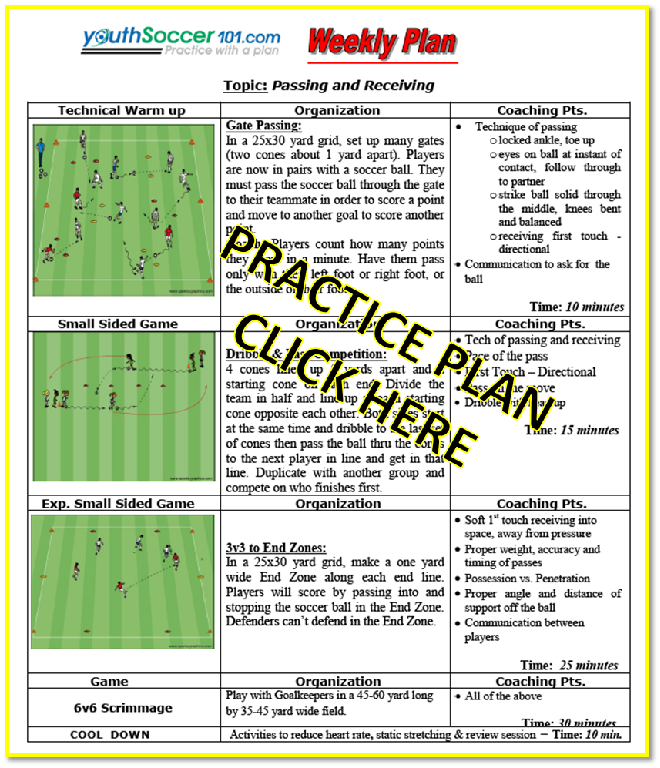 U9 U 10 Soccer Practice Plan Passing And Receiving Ball In Air Soccer Practice Plans Soccer Practice How To Plan