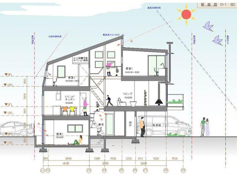 大きく育つイエ 木造3階スキップフロア 家の設計図 建築