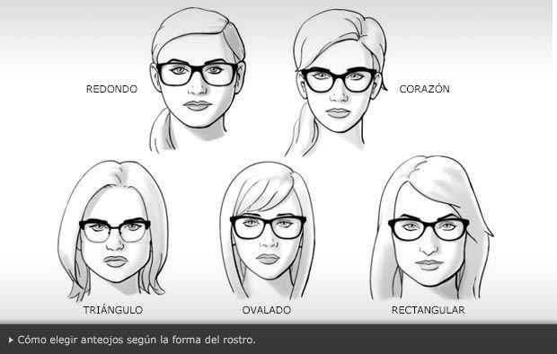 2eba30fff8 Cómo elegir anteojos según la forma del rostro---.Bellos ojos, mas bellos  si ven bien.Controla tu vision cada año.lee nuestro blog Como relajar la  vision y ...