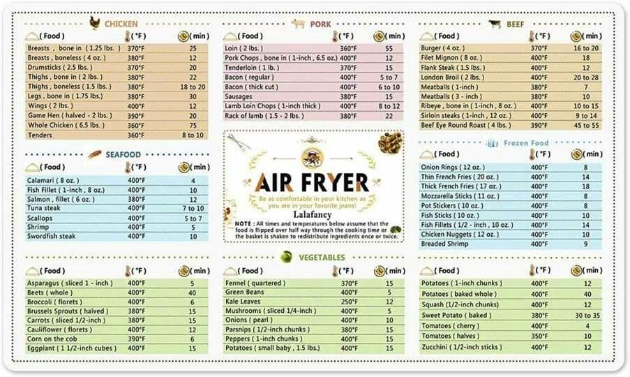 frozen food in air fryer chart