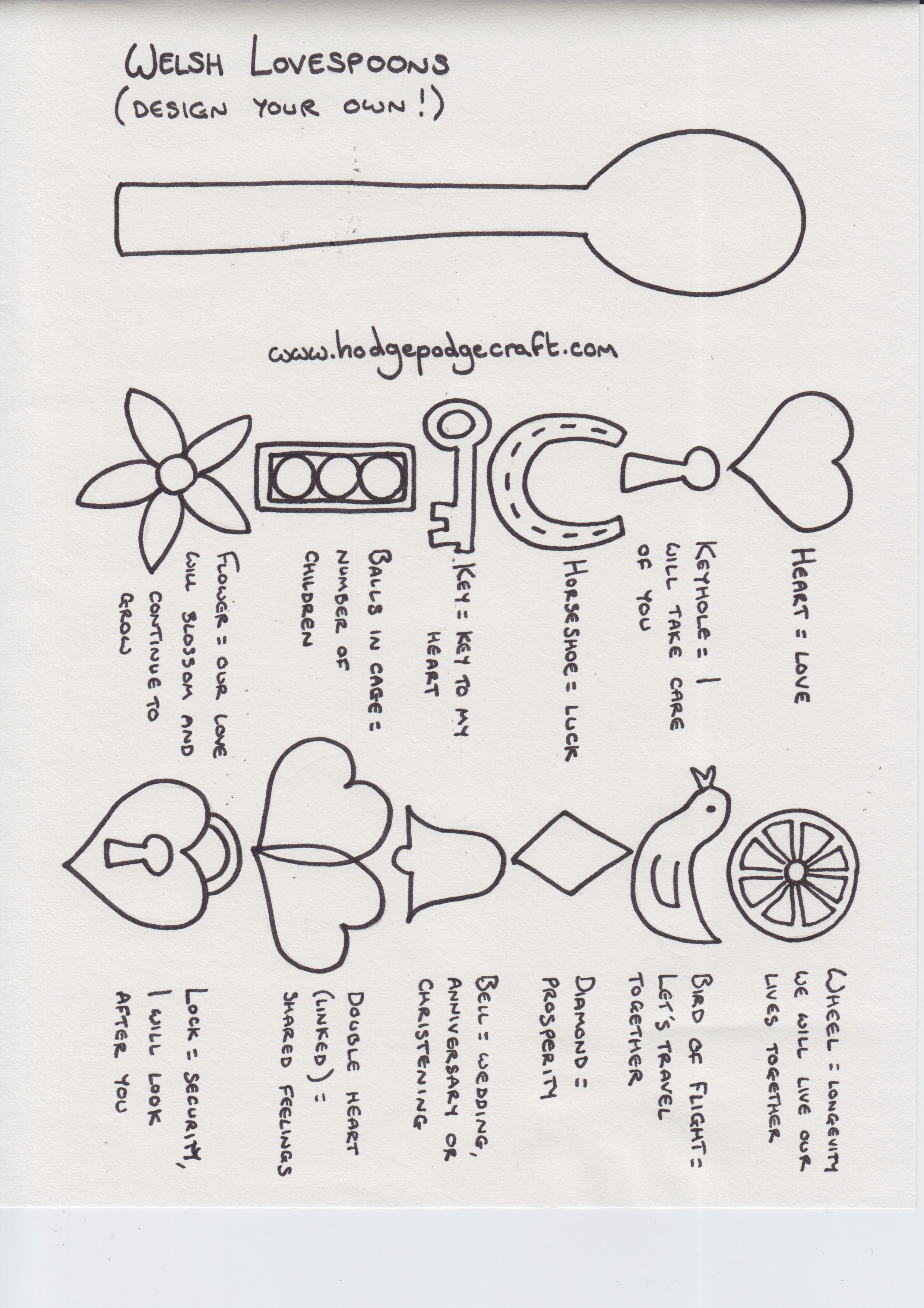 Design Your Own Welsh Lovespoon