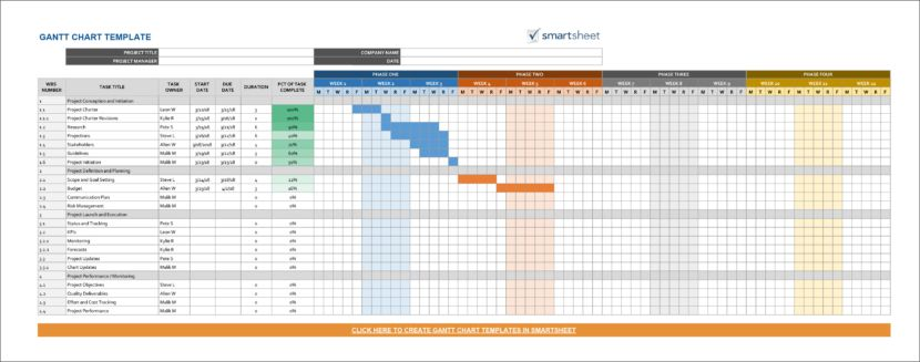 23 Free Gantt Chart And Project Timeline Templates In Powerpoints