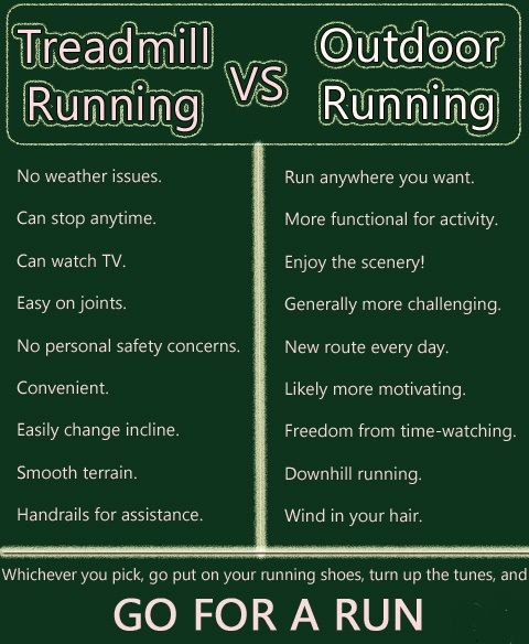 Treadmill Vs Outdoor Running - Time Calories Tips Run Easy Meal