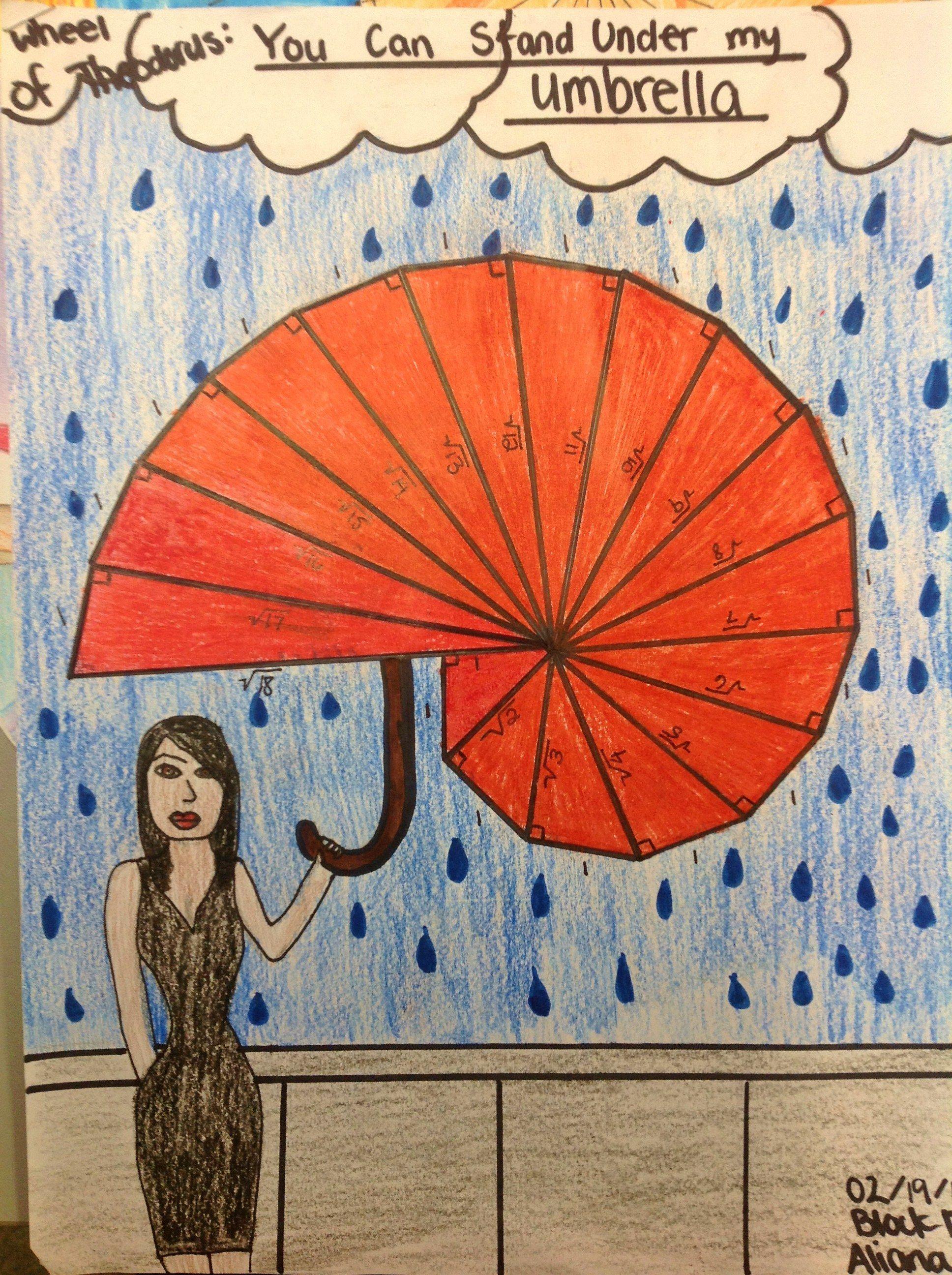 Umbrella Goruntuler Ile