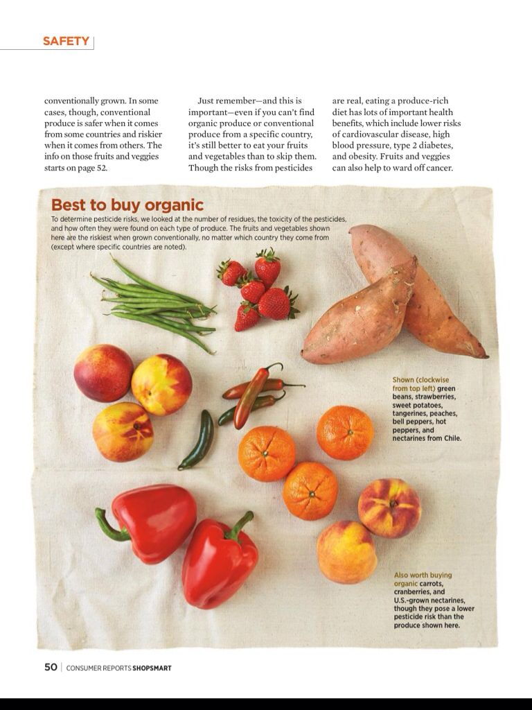 Pin by heidi taylor on good things to know eat organic