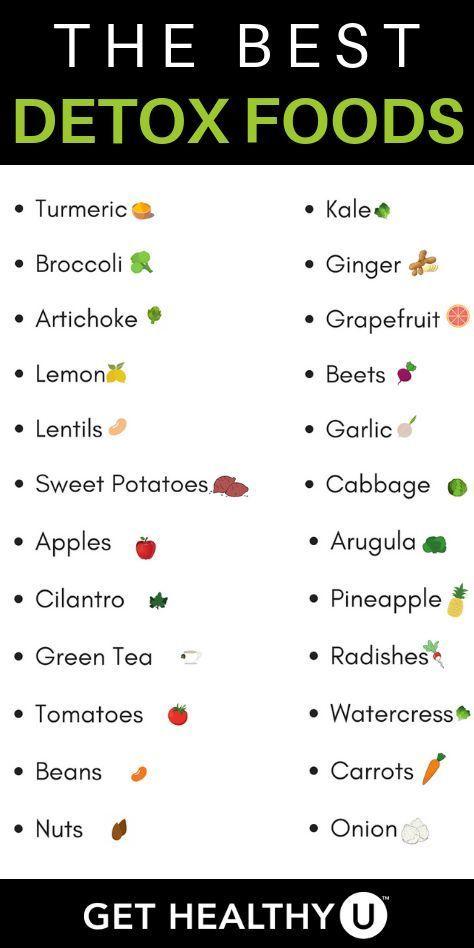 #gesundheit #gesundheit #naturally #naturally #fitness #fitness #healthy #recipes #healthy #recipes...
