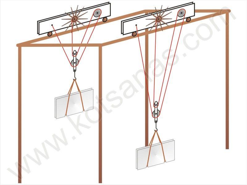 Fourmast crane (scaffold)