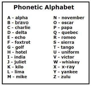 Pin By Linda Mcculloch On I Love Lists Phonetic Alphabet Military Alphabet Alphabet Charts