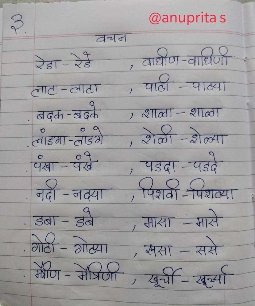 Marathi Grammar Vachan Badla Singular Plural By Anuprita Shinde Singular And Plural Plurals Hindi Worksheets [ 999 x 831 Pixel ]