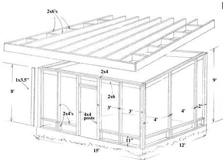 Build A Screened In Porch Or Patio Extreme How To Porch Plans House With Porch Screened Porch