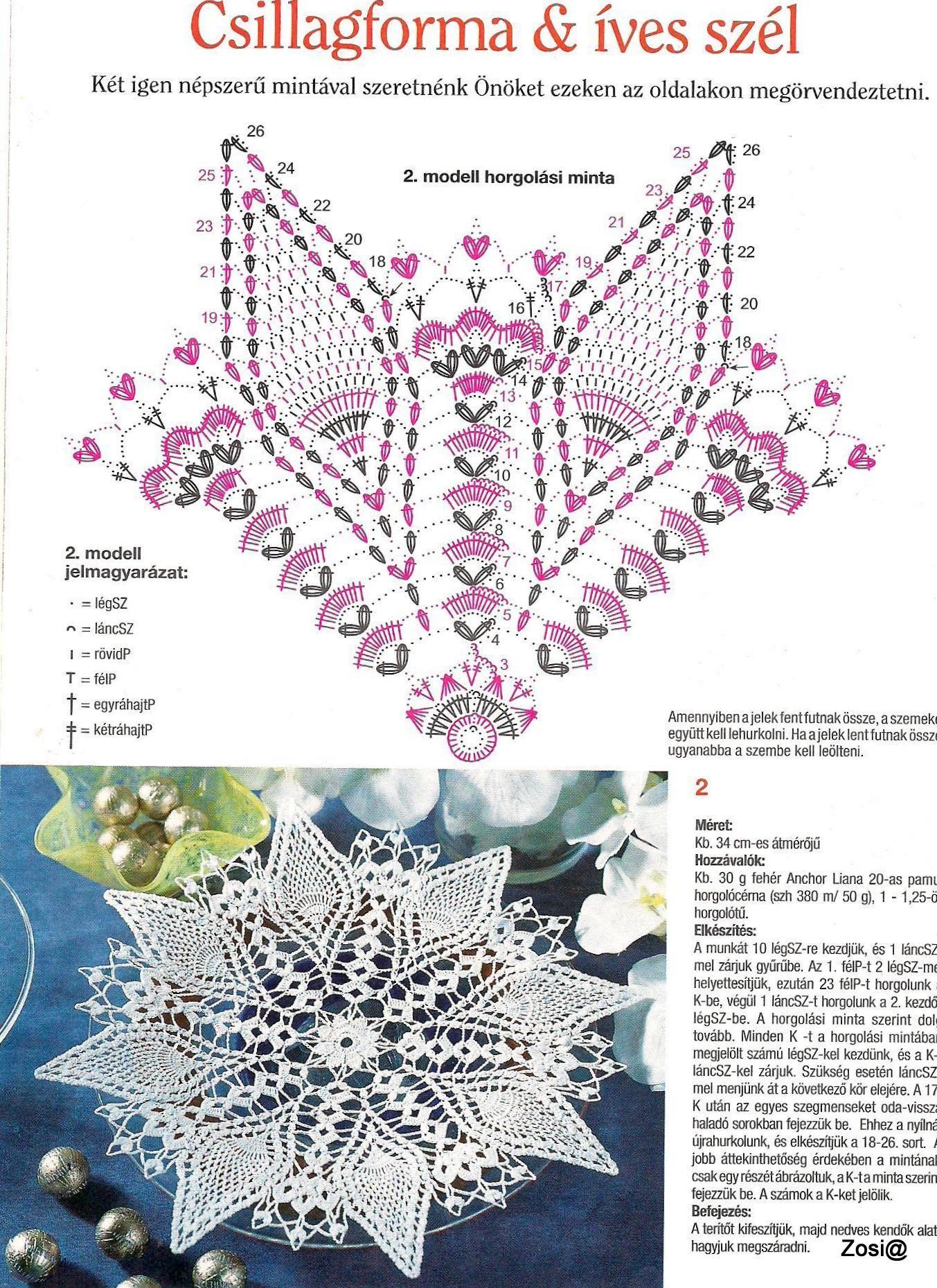 Pin de Lyriam Marmolejo Colina en Tejidos | Pinterest | Carpeta ...