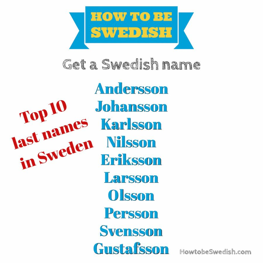 Top 10 Typical Swedish First Last Names Hej Sweden Swedish Names Names Sweden