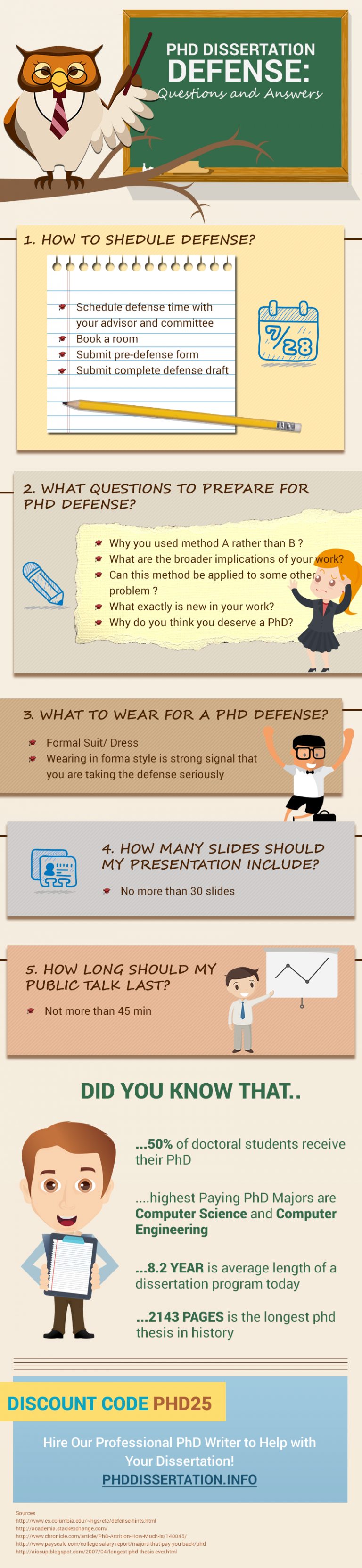 Buy PhD Dissertation | Writing Help | blogger.com