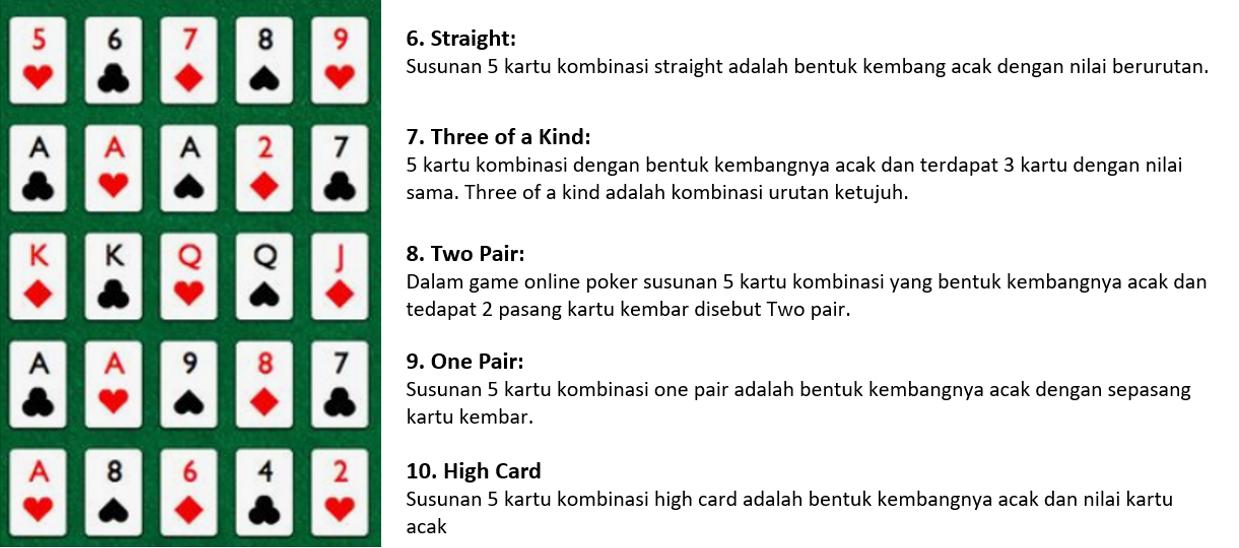 Cara Bermain Online Idn Poker Urutan Poker 2 Kartu Poker Pengetahuan