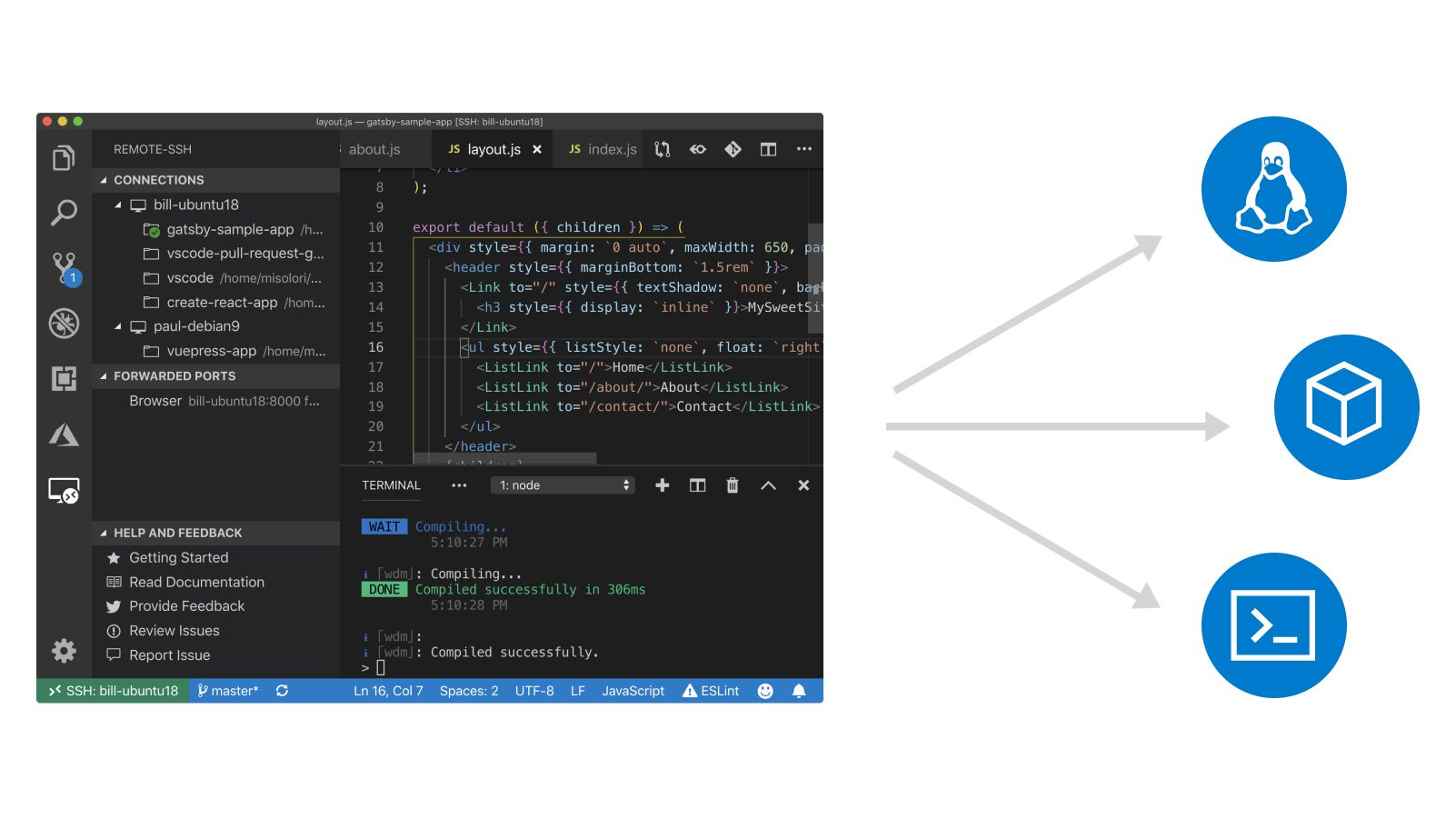 Microsoft S Vs Code Gets Extensions For Seamless Development In