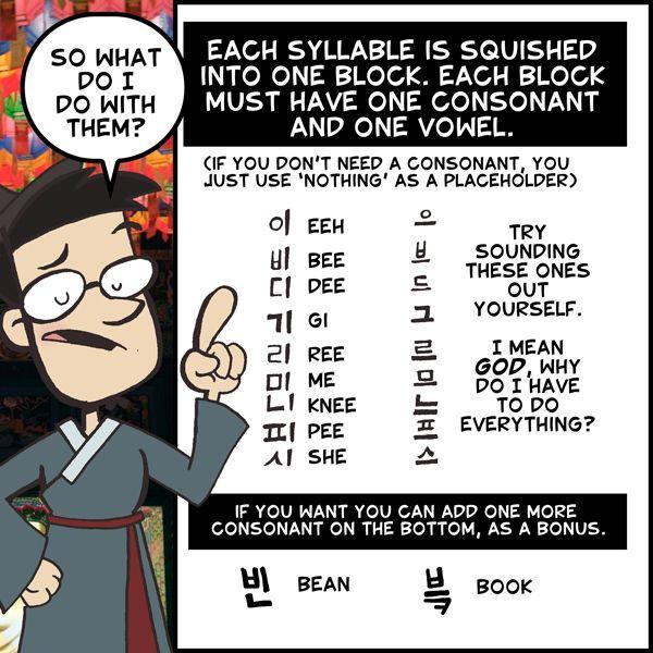 This Comic Teaches You To Read Korean In 15 Minutes Korean Words Learning Learn Korean Alphabet Learn Korean