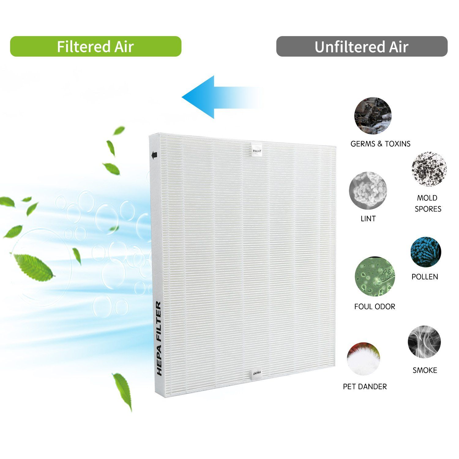 Ogeee Hepa Replacement Filter For Coway Ap1512hh Air Purifiers 2 You Can Find Out More Details At The Link Air Filter Lights Air Purifier Home Air Purifier