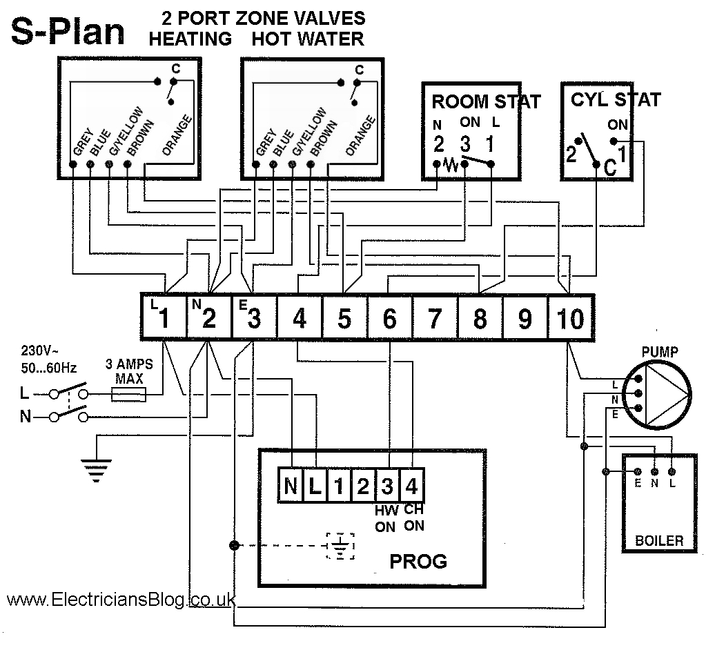 s plan twin zone central heating wiring diagram [ 1036 x 942 Pixel ]