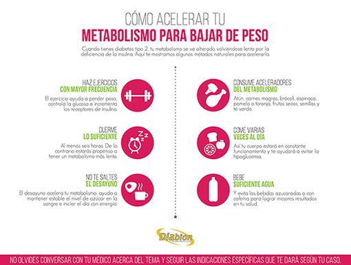 Como hackear dieta del metabolismo acelerado antes y despues