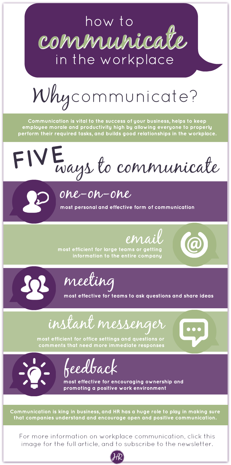 How To Communicate In The Workplace Workplace Etiquette Human