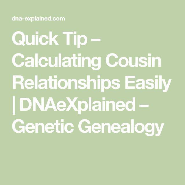 Cousin Relationship Chart