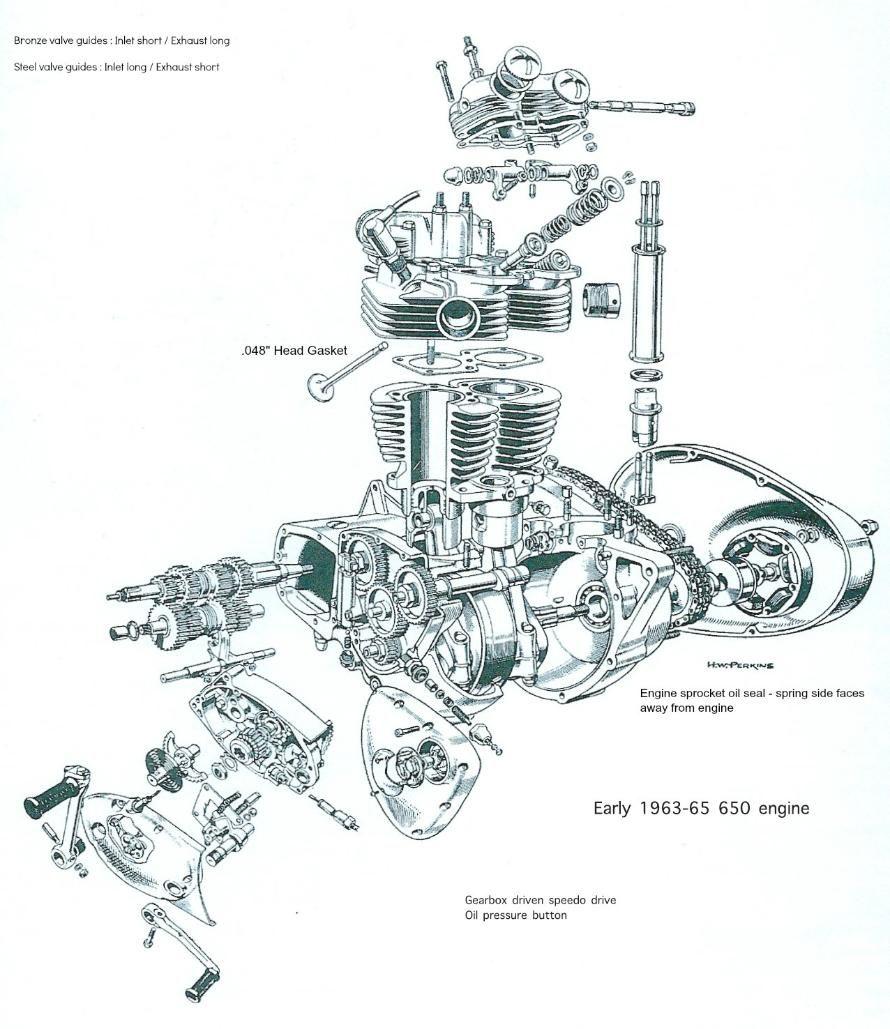 Image Result For Triumph Bonneville T120 Drawings Engines Engine Valve Guide Diagram