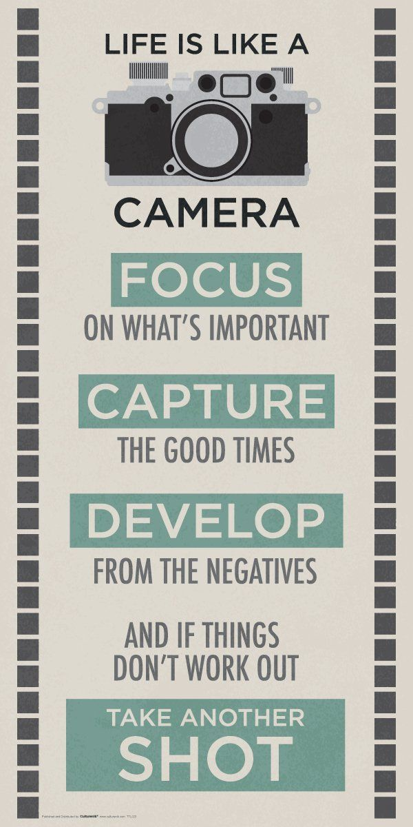 Amazon Life Is A Camera Inspirational Motivational Photography Gorgeous Life Quote Posters