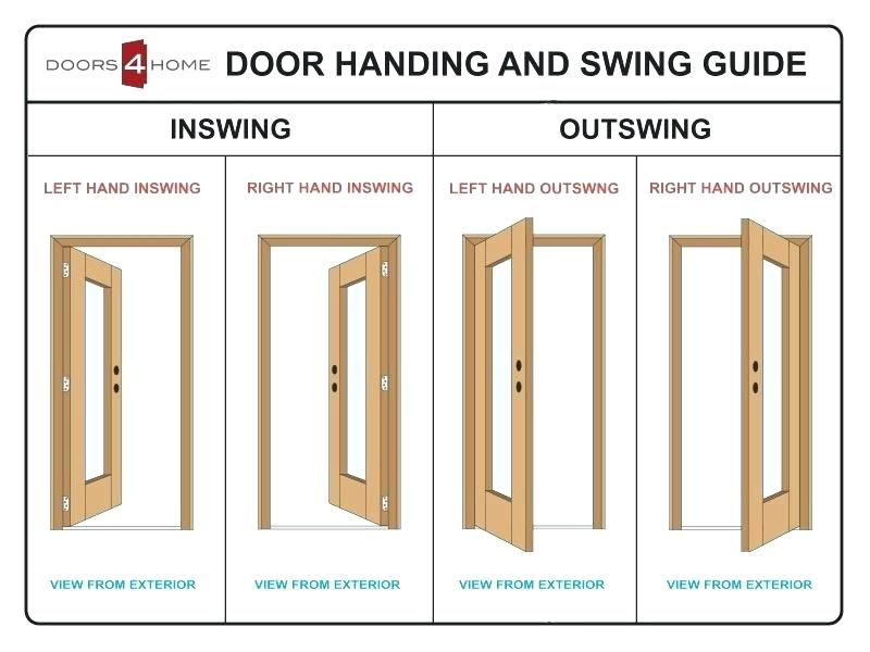 Installing New Mobile Home Doors Is A Smart Investment Mobile Home Doors Home Doors New Mobile Homes
