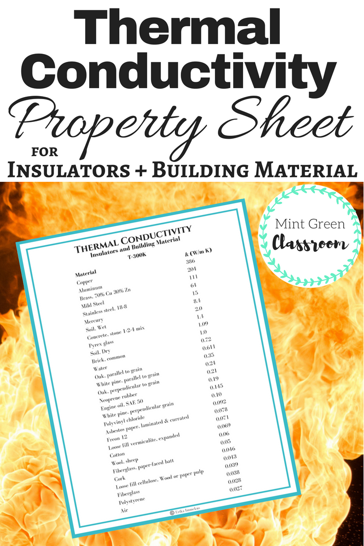 Thermal Conductivity Value Sheet Of Insulators And Common Building Materials Building Materials Thermal Insulation