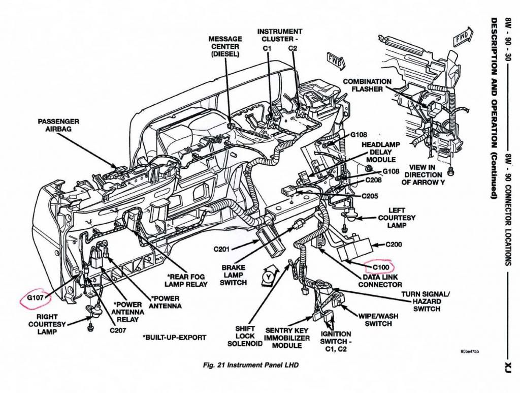 dash electrical cherokee diagrams jeep jeep cherokee jeep xj 1998 jeep grand cherokee vacuum hose diagram car interior design [ 1024 x 773 Pixel ]