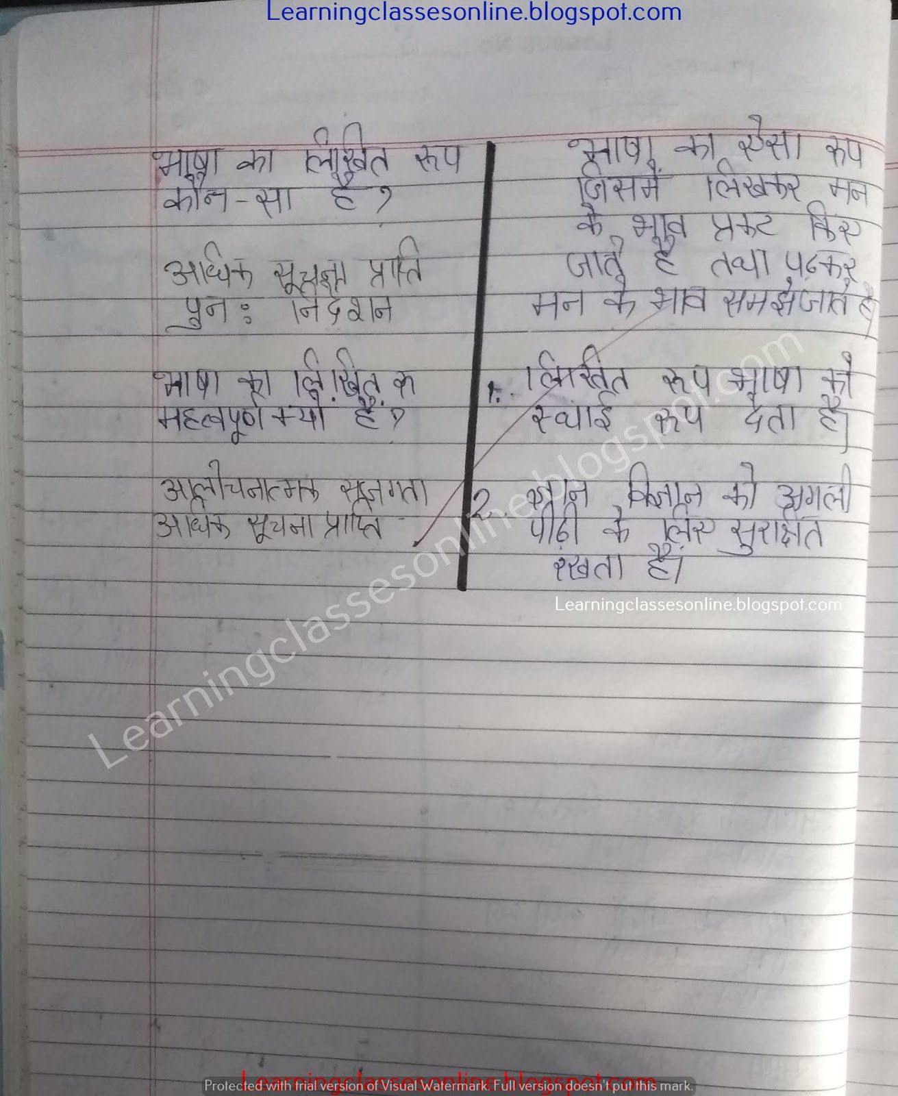 Hindi Vyakran Lesson Plan On Bhasha Class 6 To 10 Grammar Lesson Plans Grammar Lessons Lesson Plan In Hindi [ 1600 x 1311 Pixel ]