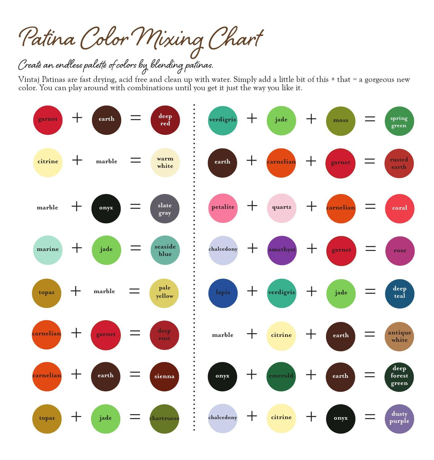 Patina Color Mixing Chart | Color mixing chart, Chart and Create