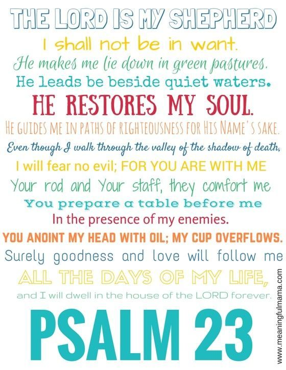 picture regarding Psalm 23 Printable identified as Pin upon Christ