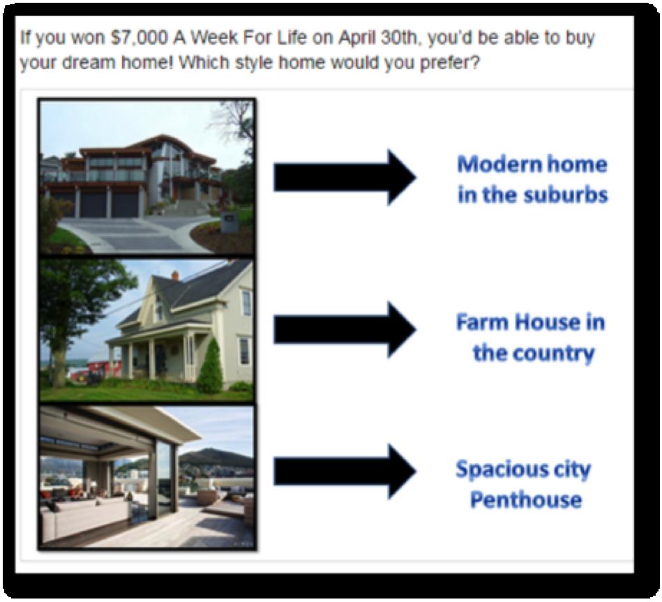 PCH Blog | PCH Winners Circle | california | Blog, Diagram