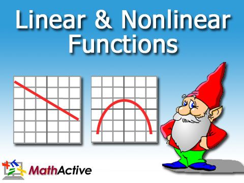 distinguish between linear and nonlinear functions given graphic