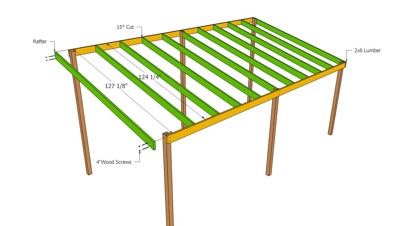 Carport Flat Roof Shed Plans : Lean to carport plans about hand