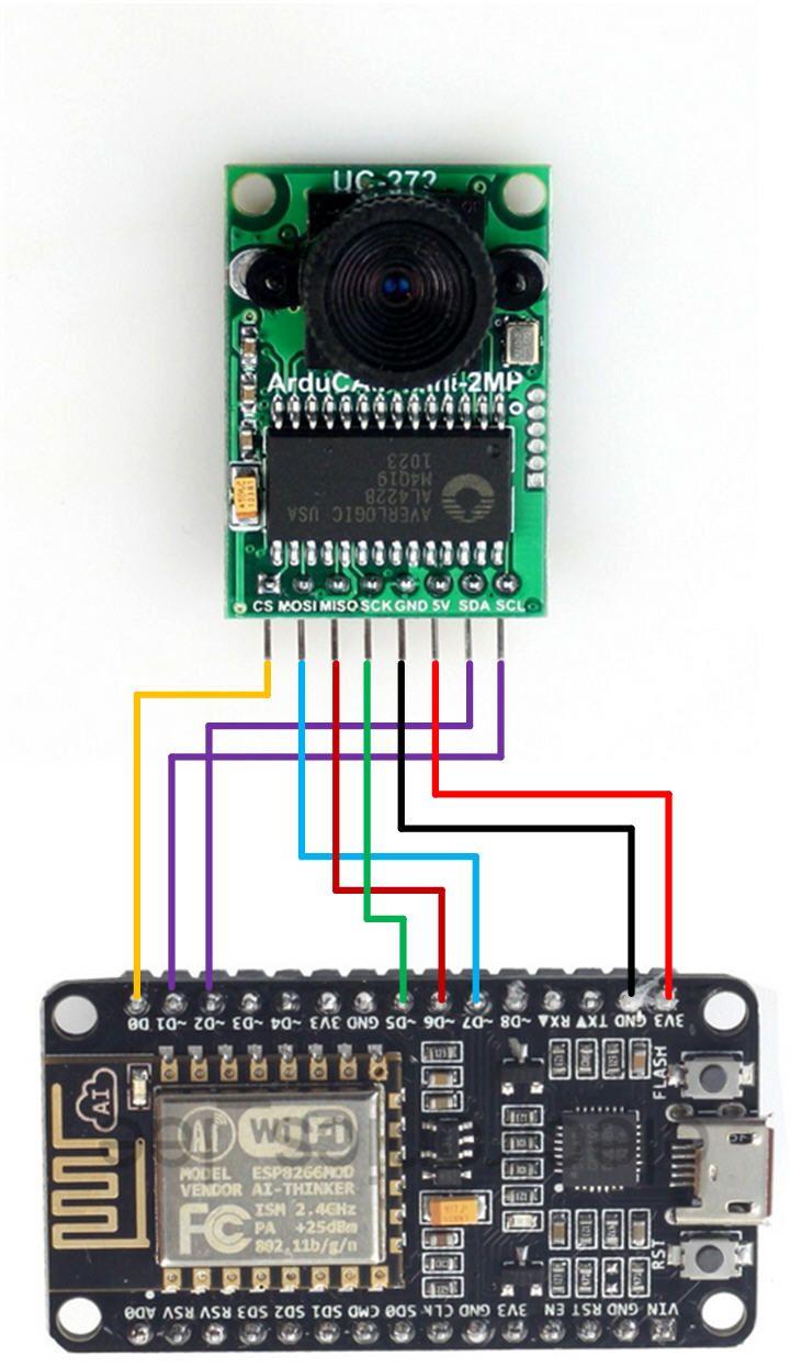 ArduCAM for ESP8266 websocket camera demonstration | arduino in 2019