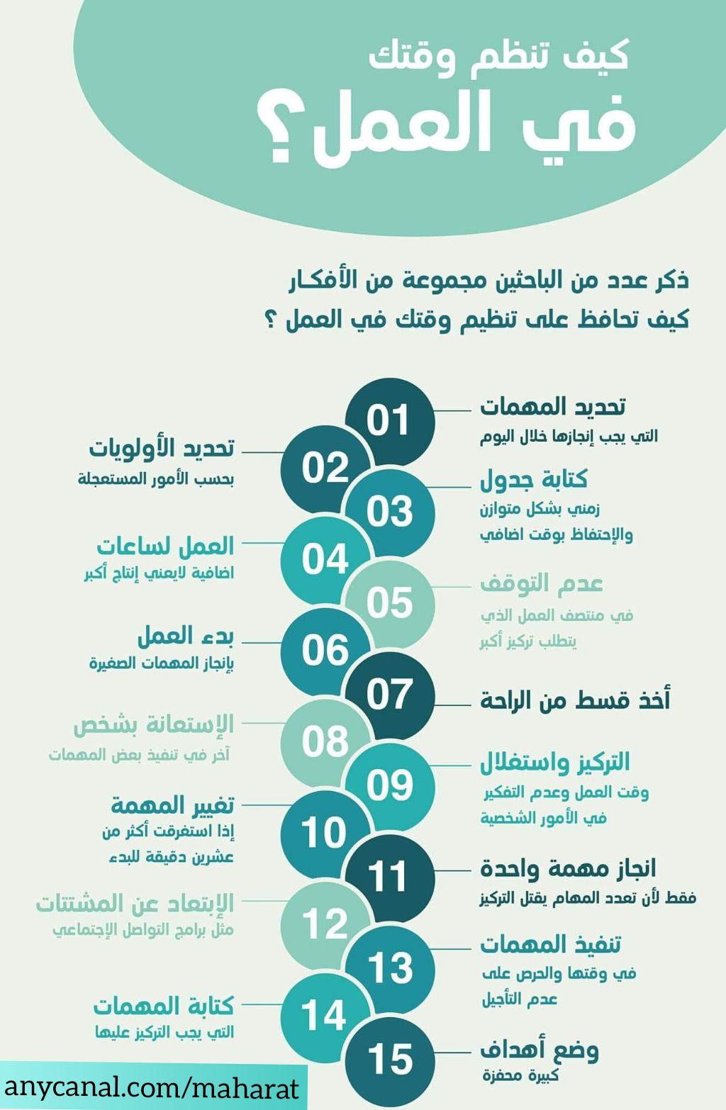 تنظيم الوقت في العمل مهم جدا جدا Learning Websites Learn Arabic Language Study Skills