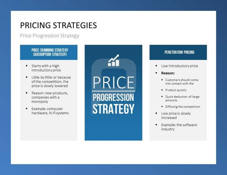 There Are Several Pricing Strategies With Different Benefits And