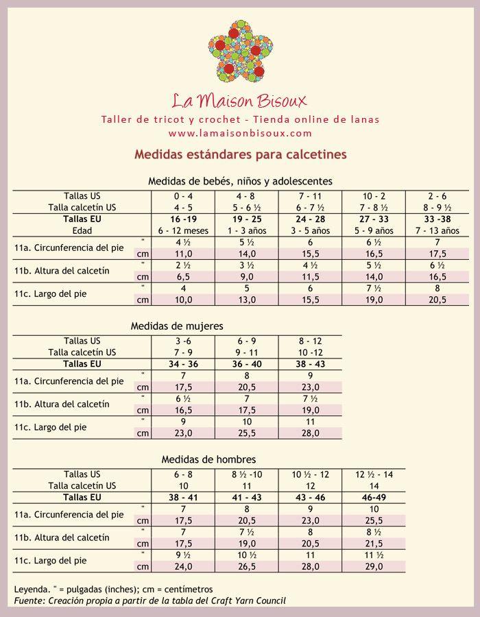 Medidas estándar para gorros y calcetines   ESCARPINES, ZAPATITOS ...