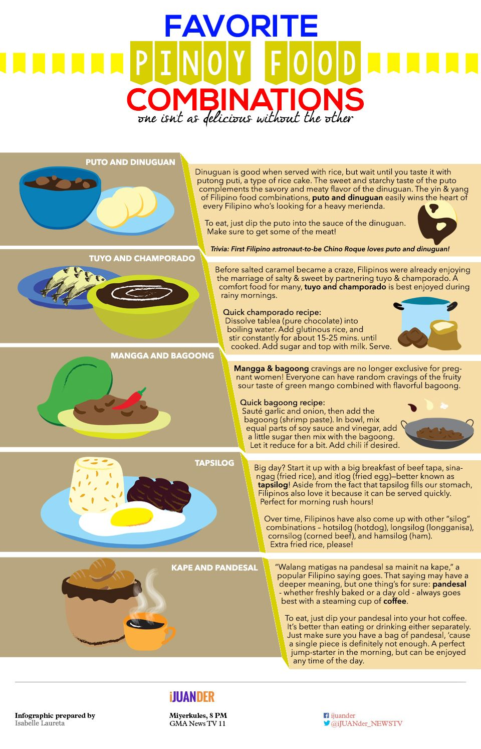 INFOGRAPHIC: Pinoy food combinations | Ate San Wedding