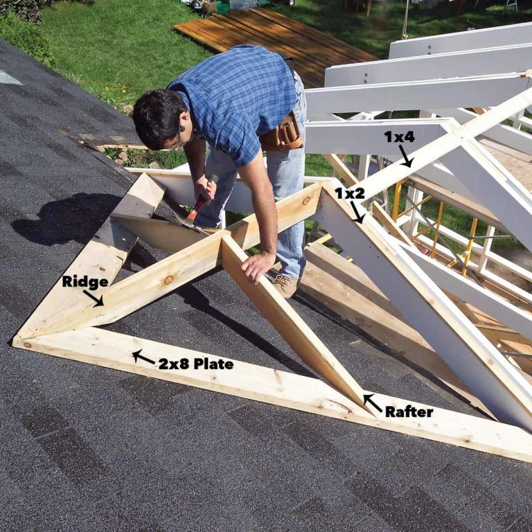 Screened Porch And Garage Oasis: How To Build A Porch: Screen Porch Construction