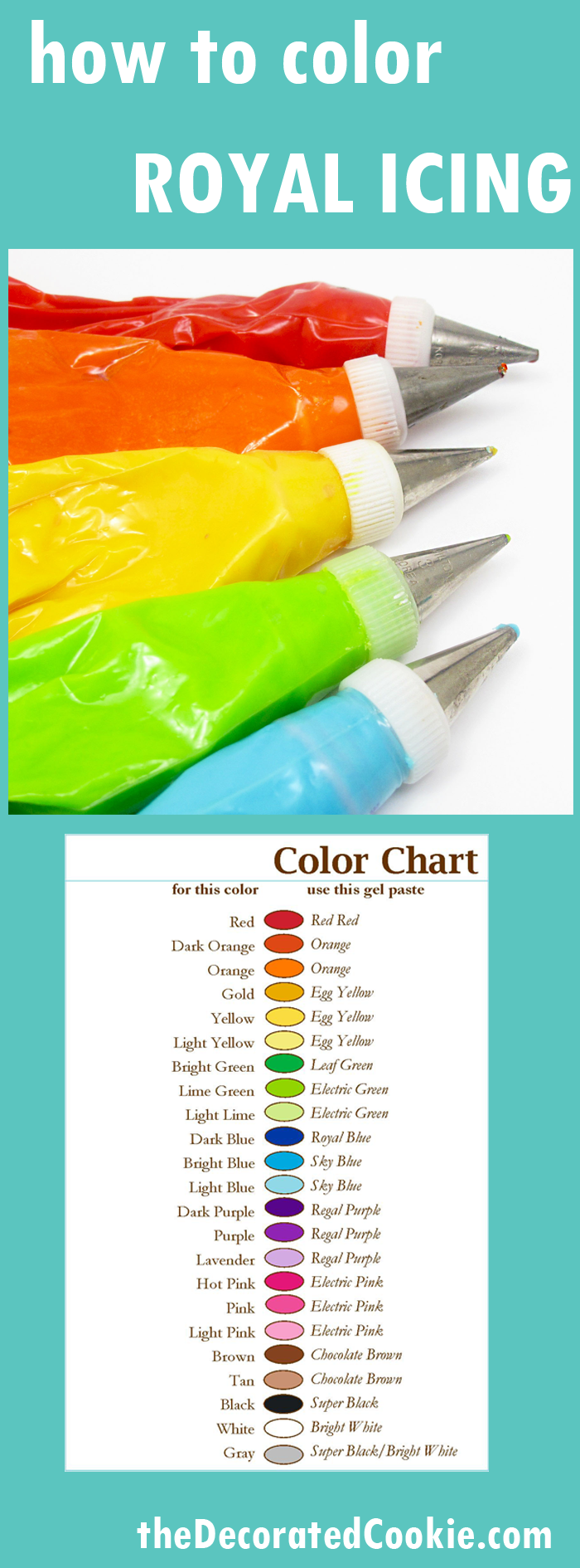royal icing color chart | Cookie decorating, Royal icing and Frostings
